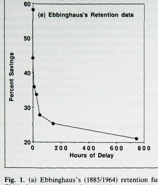 ebbinghaus