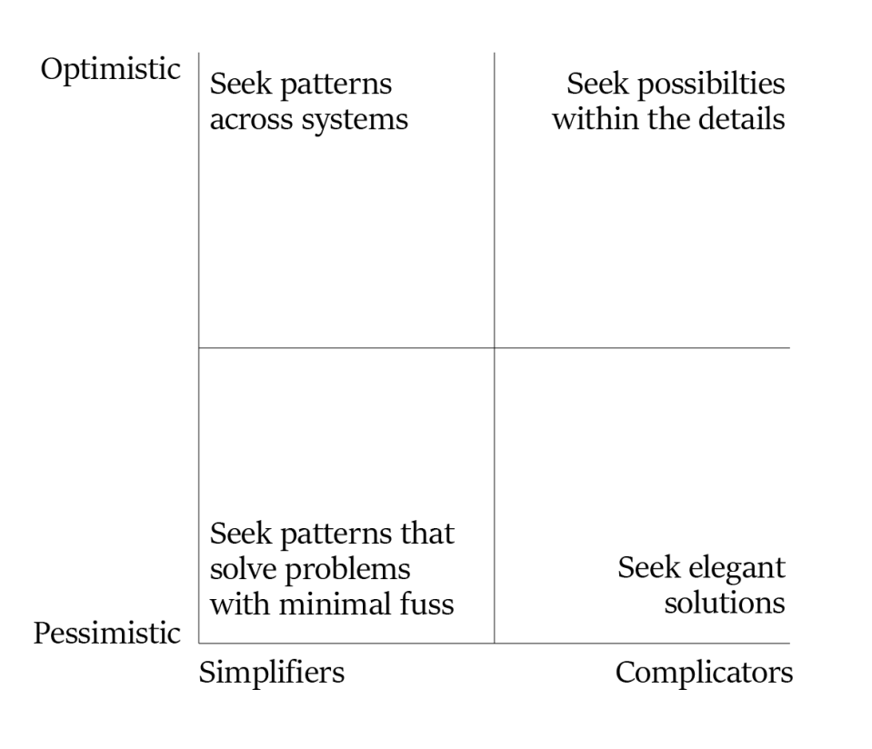 Complicators and Simplifiers.png